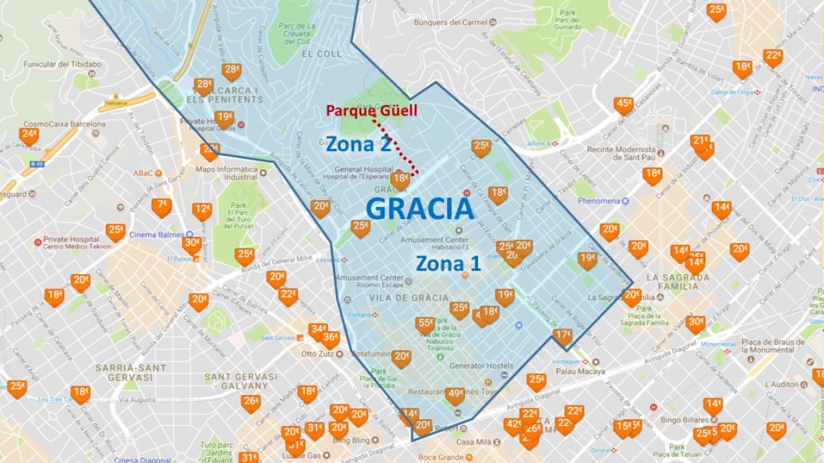 El barrio de Gracia y los parkings