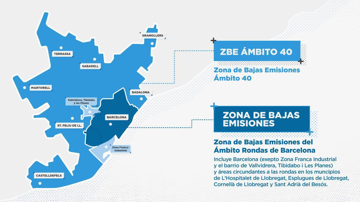 Zona de Bajas Emisiones del Ámbito40