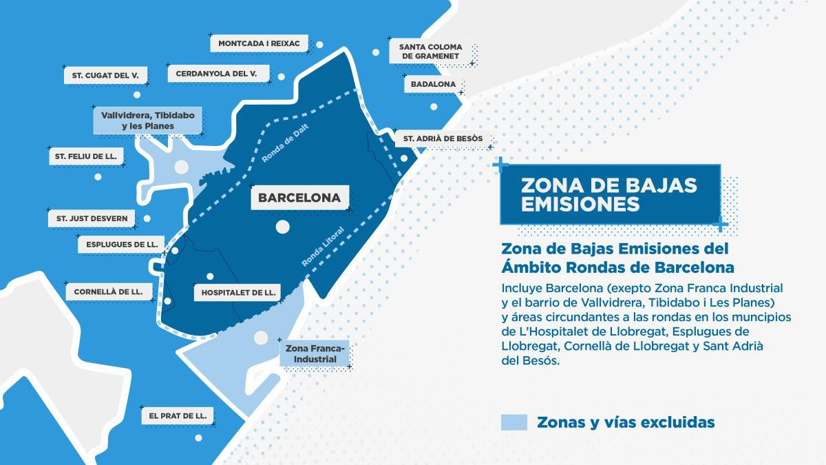 Zona de bajas emisiones en Barcelona