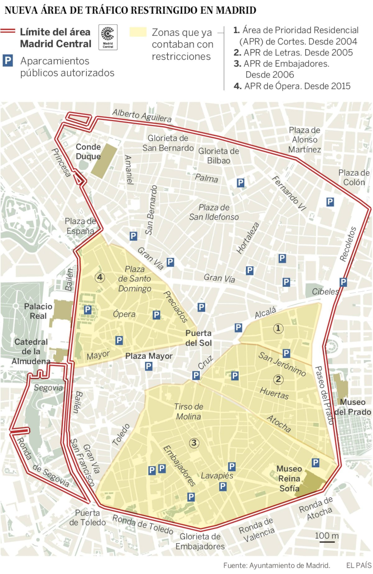 Mapa de Madrid central y los parkings