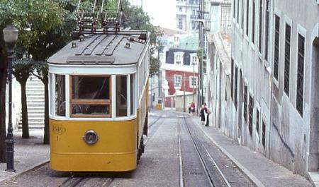 Ascensor da Glória, Lisboa